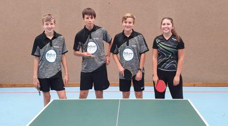 Jungen U18 I holen wichtige Punkte gegen den Abstieg